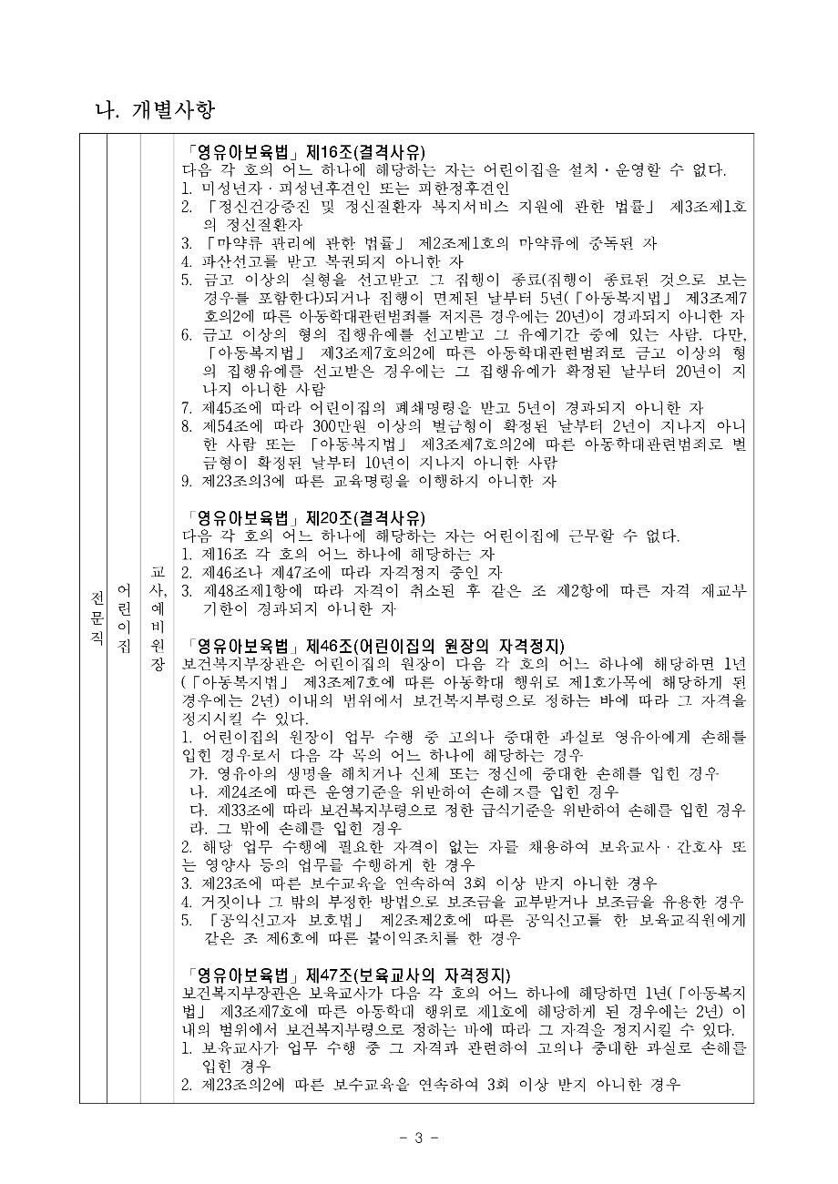 재단법인 인천광역시 사회서비스원 제4회 기간제근로자 채용 재공고_3.jpg
