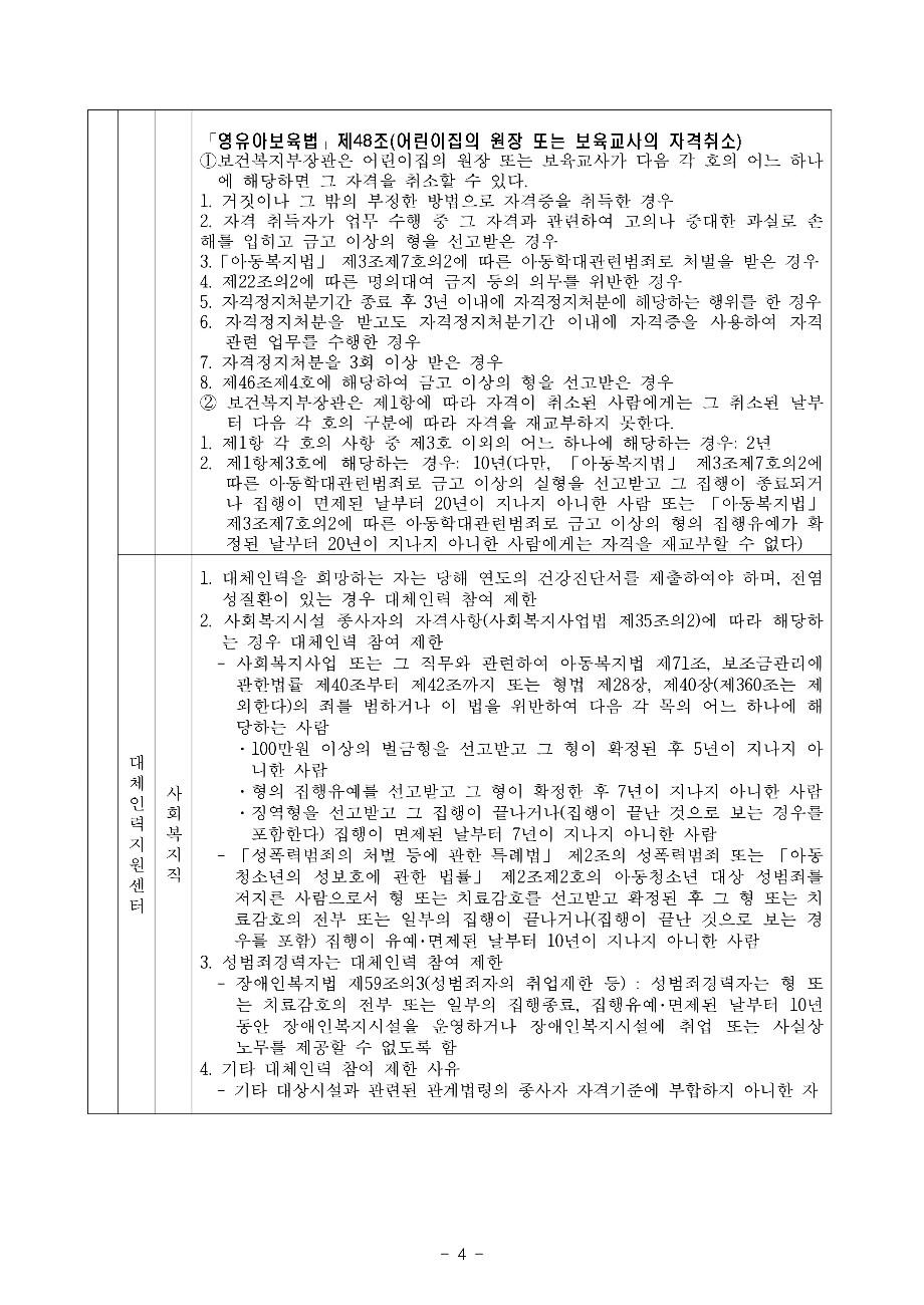 재단법인 인천광역시 사회서비스원 제4회 기간제근로자 채용 재공고_4.jpg